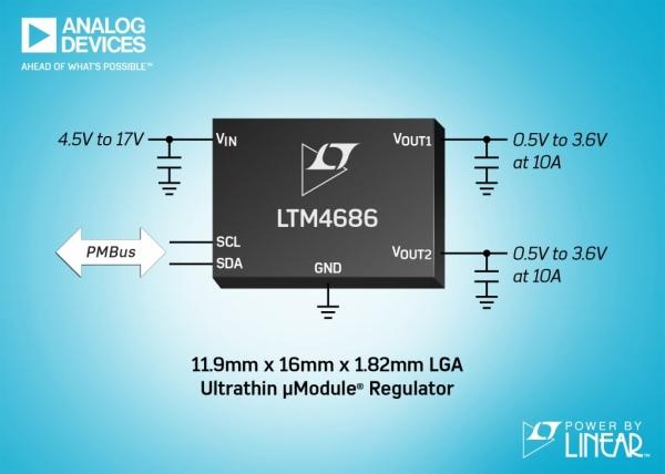 LTM4686-1 - przetwornica uModule o obciążalności 2×10 A