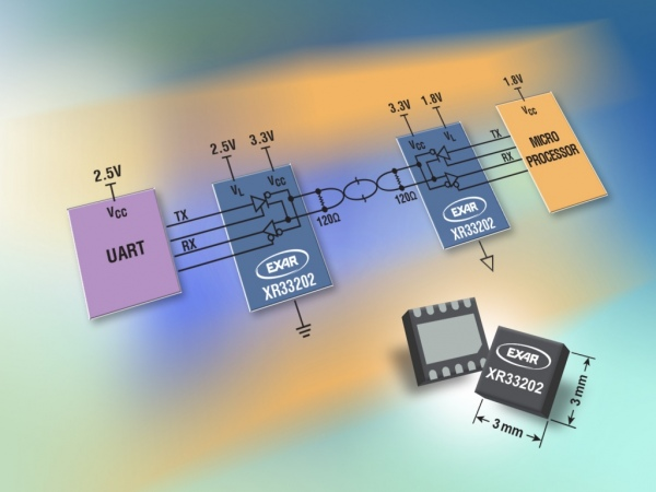 Transceiver RS485 o obniżonym poborze mocy