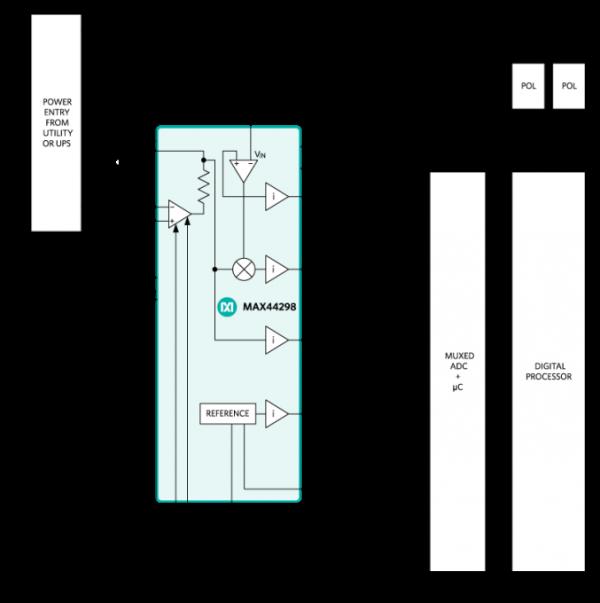 MAX44298 – układ do monitorowania poboru mocy