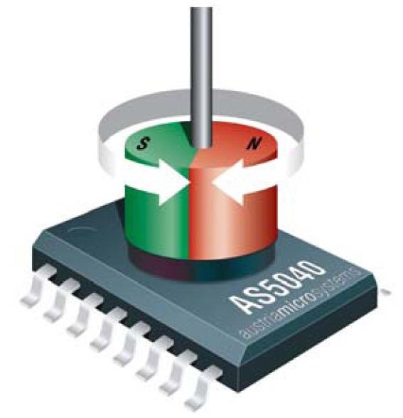 Aplikacja układu enkodera magnetycznego AS5040