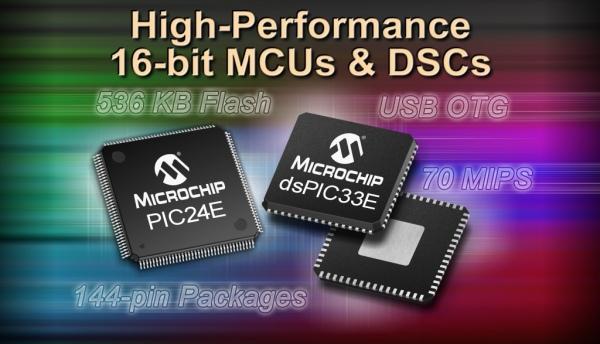 Mikrokontrolery PIC24E i dsPIC33E o mocy obliczeniowej 70 MIPS
