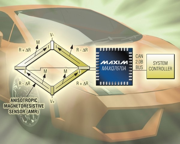 Uniwersalny, 12-bitowy system pomiaru małych sygnałów analogowych z czujników