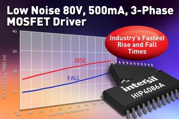 3-kanałowy, szybki sterownik tranzystorów MOSFET