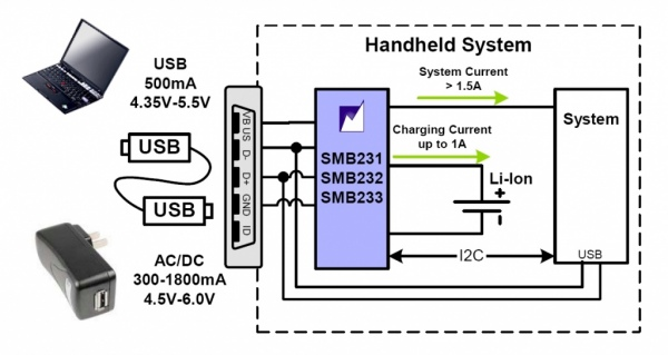 Kontroler ładowania akumulatorów litowych zasilany AC/DC/USB