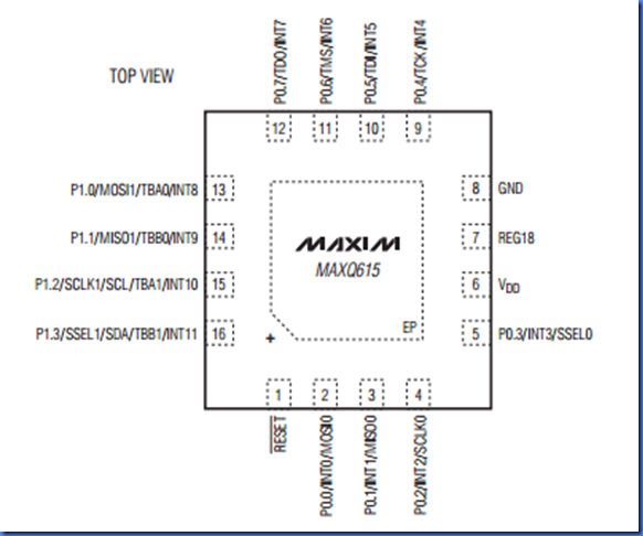 16-bitowy mikrokontroler MAXQ ze sprzętowym układem mnożącym