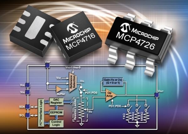 8-, 10- i 12-bitowe przetworniki C/A z pamięcią EEPROM