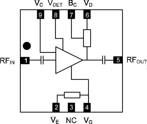 Wzmacniacz szerokopasmowy DC...50 GHz o mocy wyjściowej +20dBm